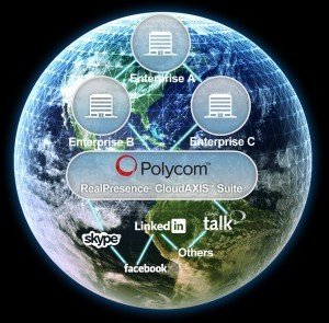 Polycom's New Video Collaboration Suite Is Designed for Large & Small Businesses